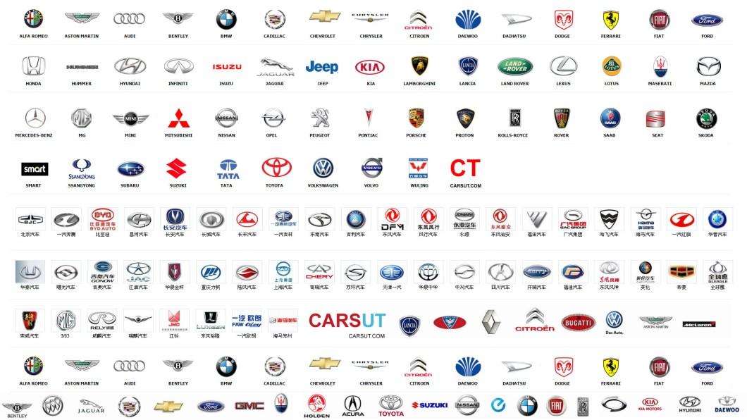 All Car Names And Logos Carbk