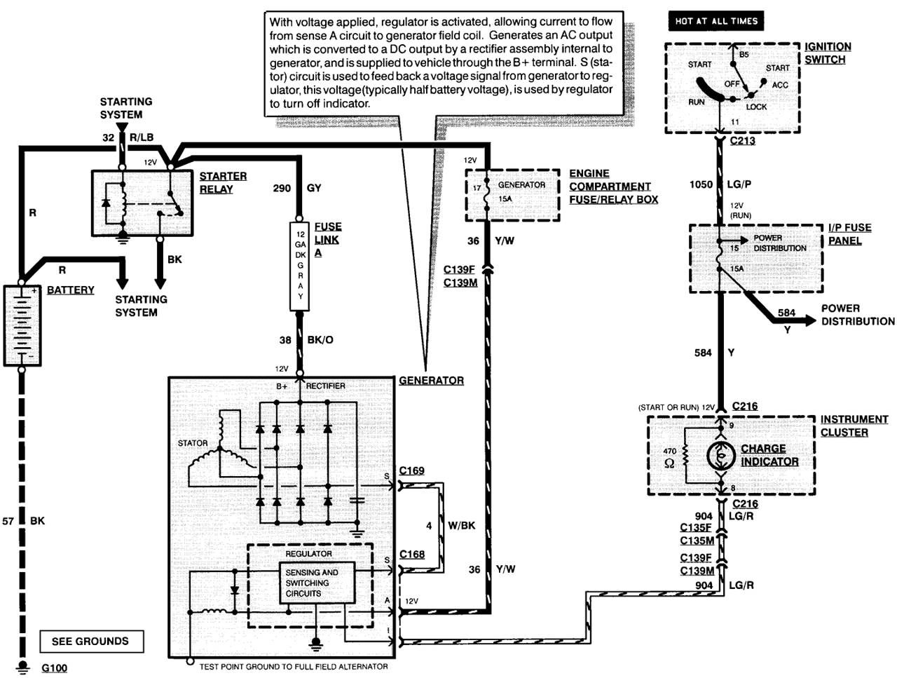 Wiring Alternator Circuit Diagram