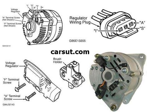 wiring diagram for automotive alternator wiring auto alternator wiring diagram auto auto wiring diagram schematic on wiring diagram for automotive alternator