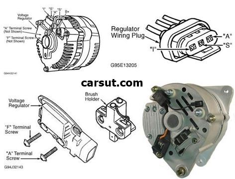 alternator wiring diagrams alternator image wiring basic alternator wiring diagram basic auto wiring diagram schematic on alternator wiring diagrams