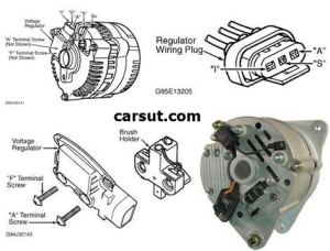 Ford Alternator Wiring Diagrams