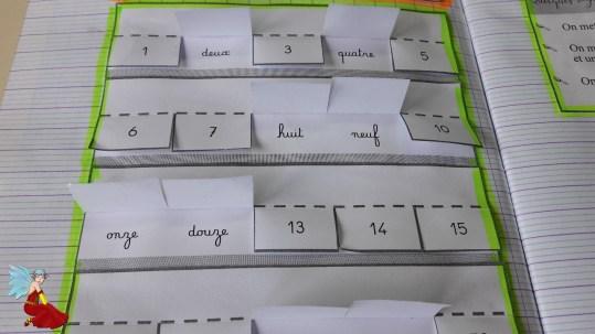 Leçon à manipuler - Les nombres en lettres