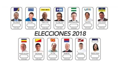 Sondeo en Cartago ¿Por quién votará en las elecciones nacionales?