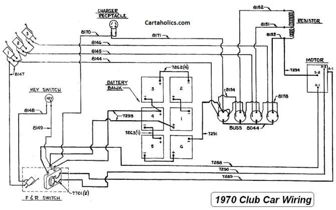 diagram 1985 club car caroche wiring diagram full version