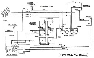Cartaholics Golf Cart Forum > Club Car Caroche Wiring Diagram