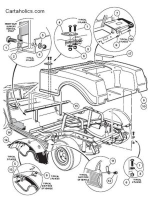 Cartaholics Golf Cart Forum > Club Car DS Body Diagrams