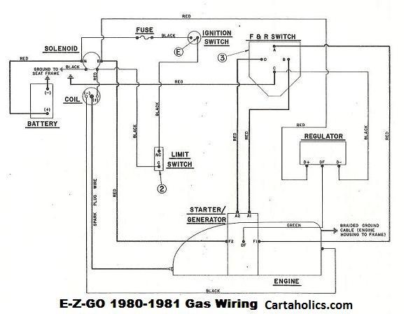 80 89 golf cart 36 volt ezgo wiring diagram  pietrodavico