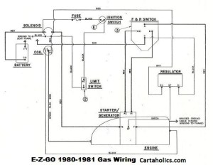 EZGO Gas Golf Cart Wiring Diagram 198081 | Cartaholics