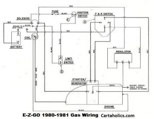 EZGO Gas Golf Cart Wiring Diagram 198081 | Cartaholics