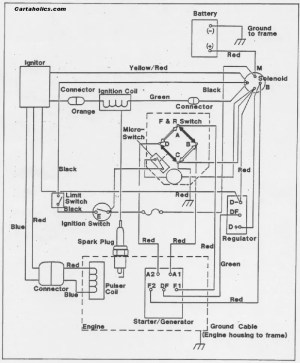 EZGO Wiring Diagram  Gas 19811988 | Cartaholics Golf