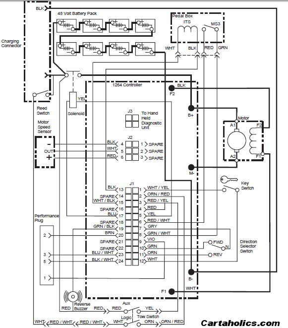 ezgo pdsII wiring diagram?resize=581%2C661 basic ezgo electric golf cart wiring and manuals readingrat net ezgo controller wiring diagram at panicattacktreatment.co