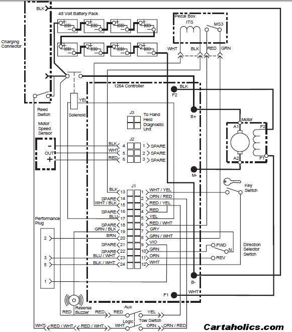 ezgo pdsII wiring diagram?resize=581%2C661 basic ezgo electric golf cart wiring and manuals readingrat net ezgo controller wiring diagram at nearapp.co