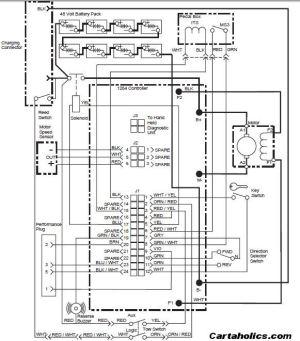Cartaholics Golf Cart Forum > EZGO PDS II Wiring Diagram