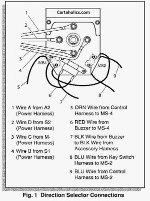 EZGO Forward and Reverse Switch Wiring Diagram  TXT Fleet