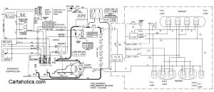 Fairplay Golf Cart Wiring Diagram 2007 | Cartaholics Golf