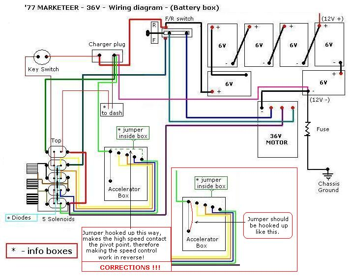 Marketeer 1977 wiring diagram 36V with turbo shunt?resize=665%2C528 battery wiring diagram for 48 volt golf cart wiring diagram,12v Golf Cart Battery Wiring Diagram 4