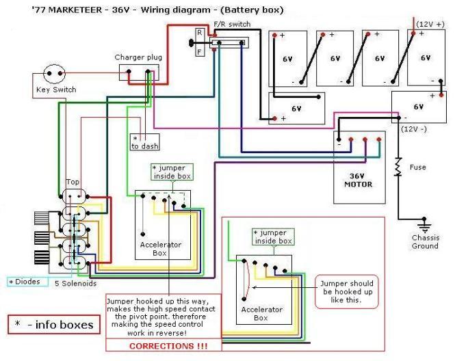 wiring diagram ez go golf cart battery - wiring diagram,