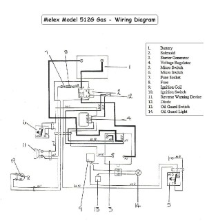Cartaholics Golf Cart Forum > MELEX 512G Wiring Diagram  GAS