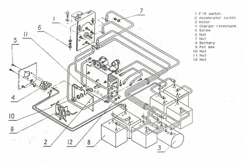 Mellex Models152 252 CurtisController?resize=665%2C442 yamaha golf cart wiring diagram 48 volt the wiring diagram yamaha g1 electric golf cart wiring diagram at readyjetset.co