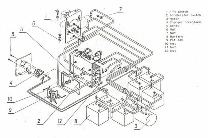 Yamaha Electric Golf Cart Wiring Diagram Powerking Co