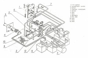 MELEX Golf Cart Wiring Diagram  Controller  Models 152, 252 | Cartaholics Golf Cart Forum