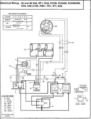 Columbia Par Car Golf Cart Wiring Diagram 3648 Volts