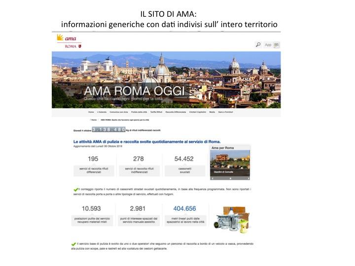 AMA SITO 2 Diapositiva02