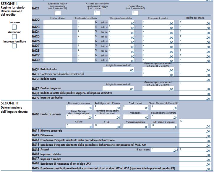 Regime Forfettario Come Calcolare Reddito E Tasse Nel 2018