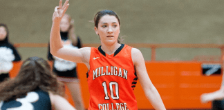 Milligan basketball