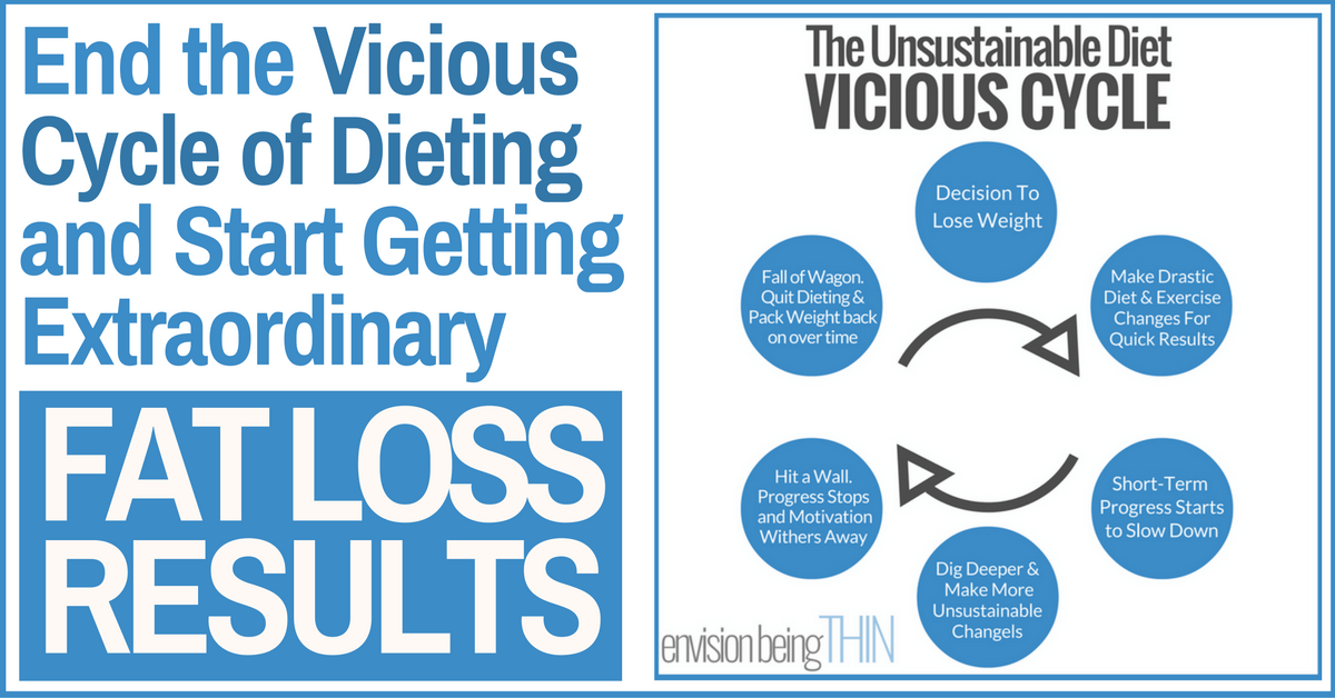 end-the-vicious-cycle-of-dieting