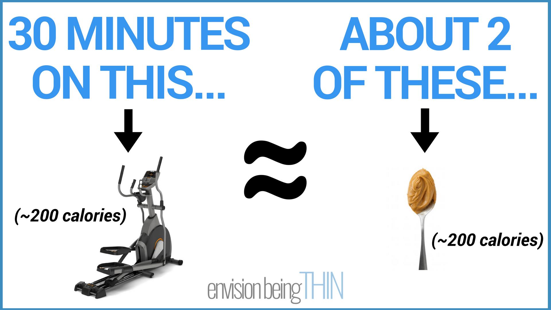 30-mins-cardio-equals-peanut-butter
