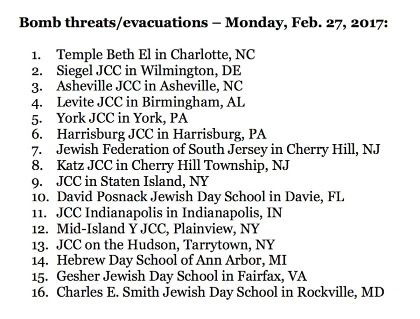List of JCC Bomb Threats, Feb 27, 2017