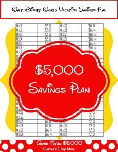 $5,000 Walt Disney World Savings Plan Printable