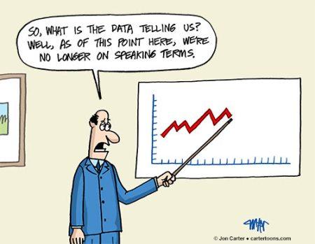 Data-Silence