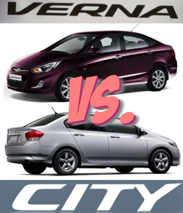 hyundai verna honda city comparison