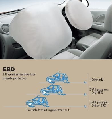 nissan sunny safety features photo