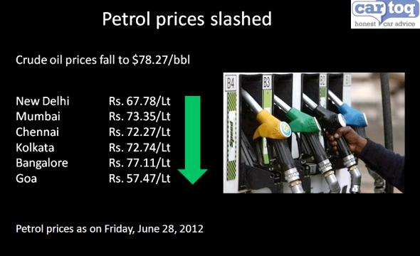 petrol prices cut chart