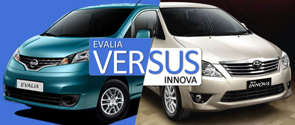evalia-versus-innova
