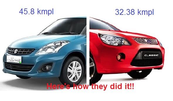 car mileage record