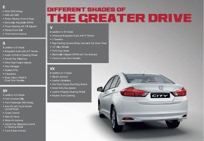 2014 Honda City Brochure 3