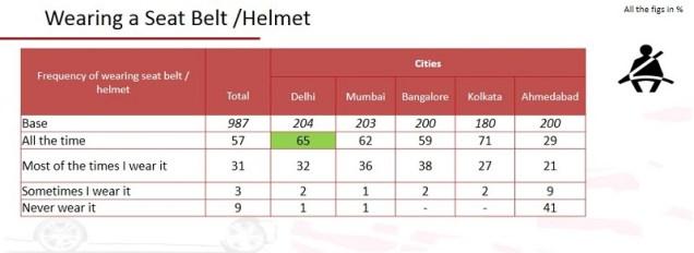 Road safety survey (2)