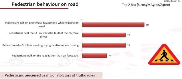 Road safety survey (6)
