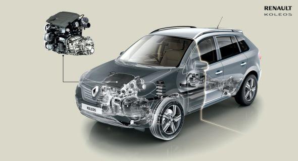 2014 Renault Koleos SUV Facelift 2