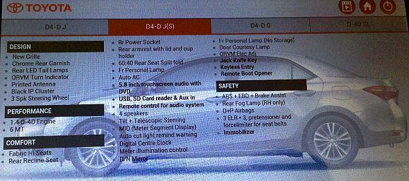 2014 Toyota Corolla Altis J(S) Diesel