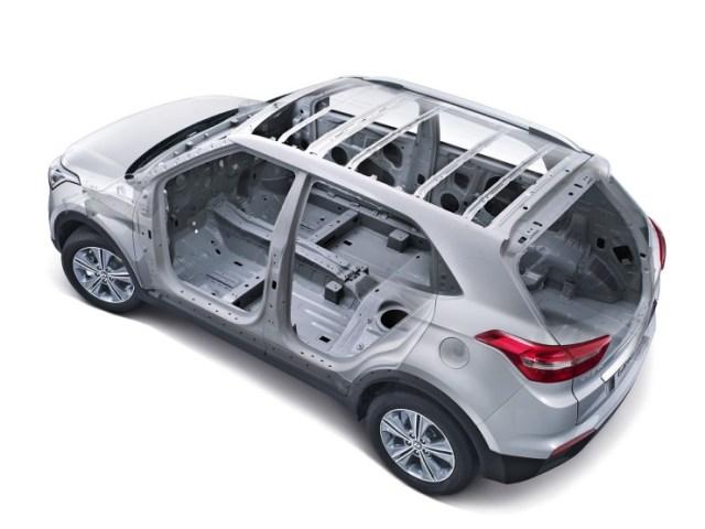 Hyundai Creta Compact SUV 5