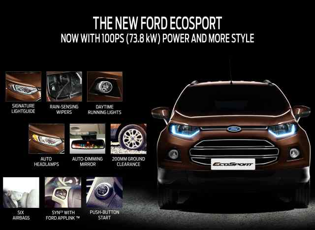 Ford EcoSport launch details