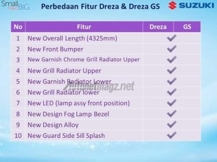Suzuki-Ertiga-Drezza-specifications-leaked