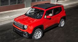 Jeep Renegade Compact SUV 12