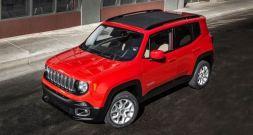 Jeep Renegade Compact SUV 12