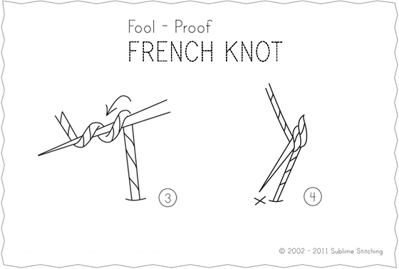 step 2 diagram of how to do a french knot